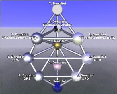 optički stimulirana točnost datiranja luminiscencije